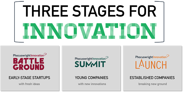 Phocuswright Innovation Platform - Three Stages for Innovation