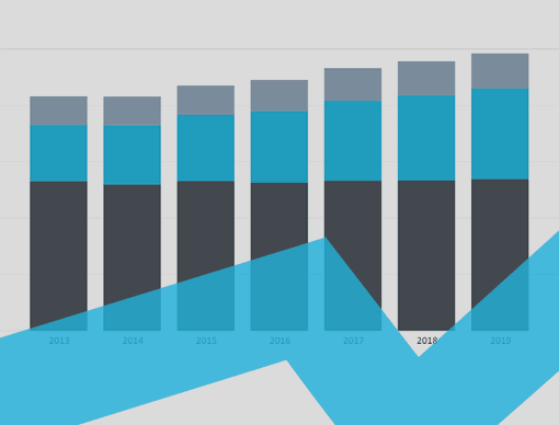 France Interactive Charts