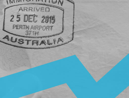 Australia-New Zealand Online Travel Overview