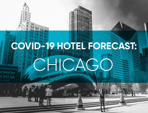 COVID-19 Hotel Forecast: Chicago