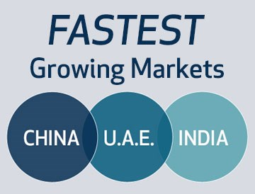 The Fastest Growing Online Travel Markets